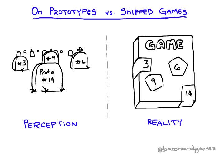 [مقال عمودي] حلقة التطوير اللانهائية: مقبرة الألعاب!